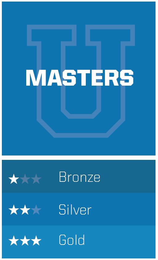 Masters GolfU Level
